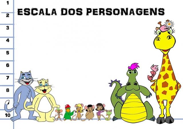 Escala de personagens animados